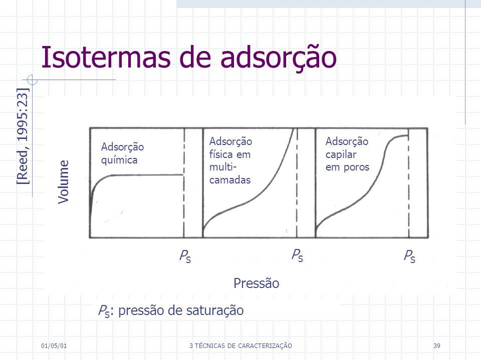 01/05/013 TÉCNICAS DE CARACTERIZAÇÃO39 Isotermas de adsorção [Reed, 1995:23] Adsorção química Adsorção física em multi- camadas Adsorção capilar em poros Pressão P S : pressão de saturação Volume PSPS PSPS PSPS