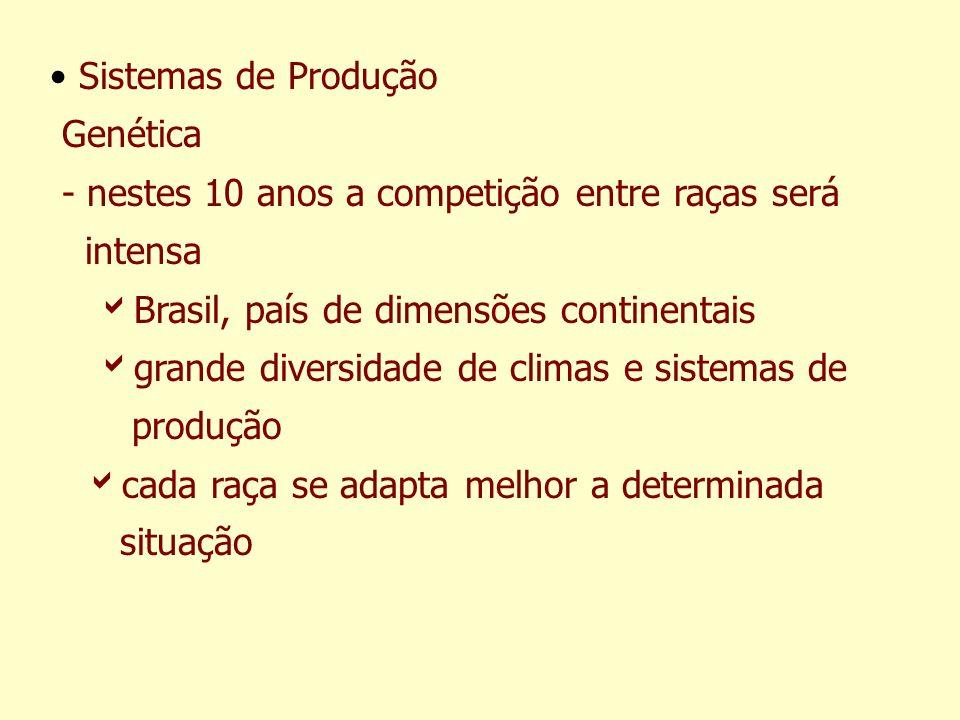 Sistemas de Produção Genética - nestes 10 anos a competição entre raças será intensa Brasil, país de dimensões continentais grande diversidade de clim