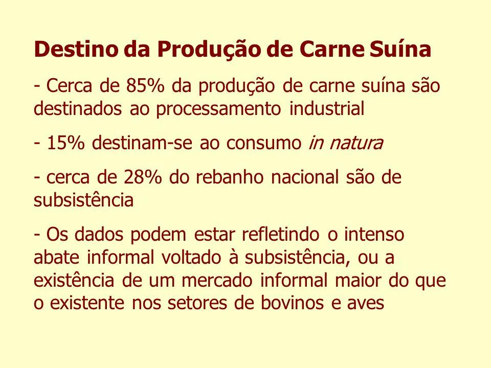 Destino da Produção de Carne Suína - Cerca de 85% da produção de carne suína são destinados ao processamento industrial - 15% destinam-se ao consumo i