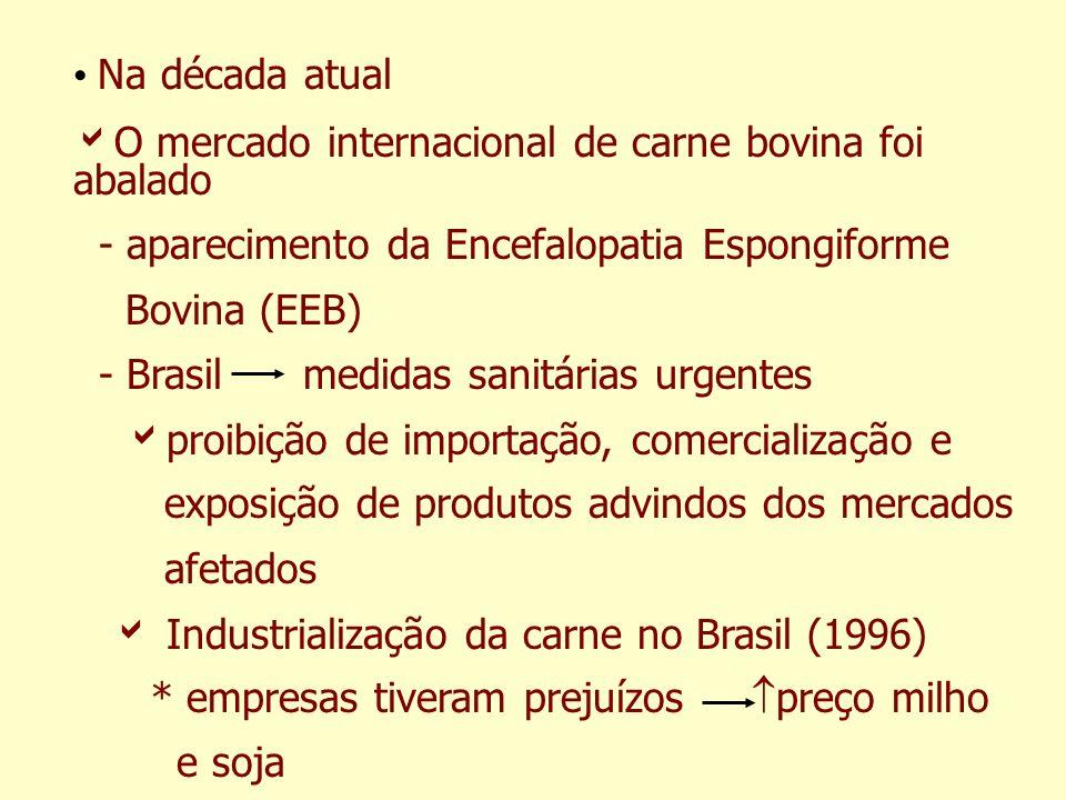 Na década atual O mercado internacional de carne bovina foi abalado - aparecimento da Encefalopatia Espongiforme Bovina (EEB) - Brasil medidas sanitár