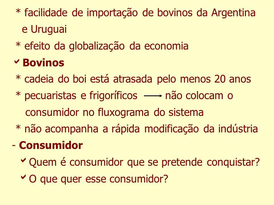 * facilidade de importação de bovinos da Argentina e Uruguai * efeito da globalização da economia Bovinos * cadeia do boi está atrasada pelo menos 20