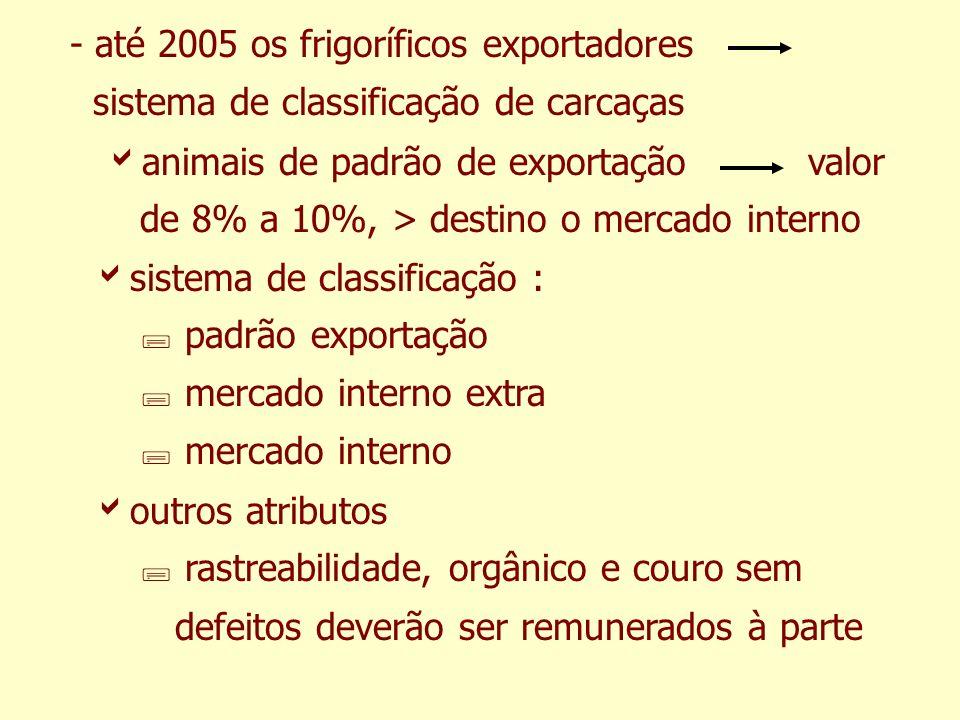 - até 2005 os frigoríficos exportadores sistema de classificação de carcaças animais de padrão de exportação valor de 8% a 10%, > destino o mercado in