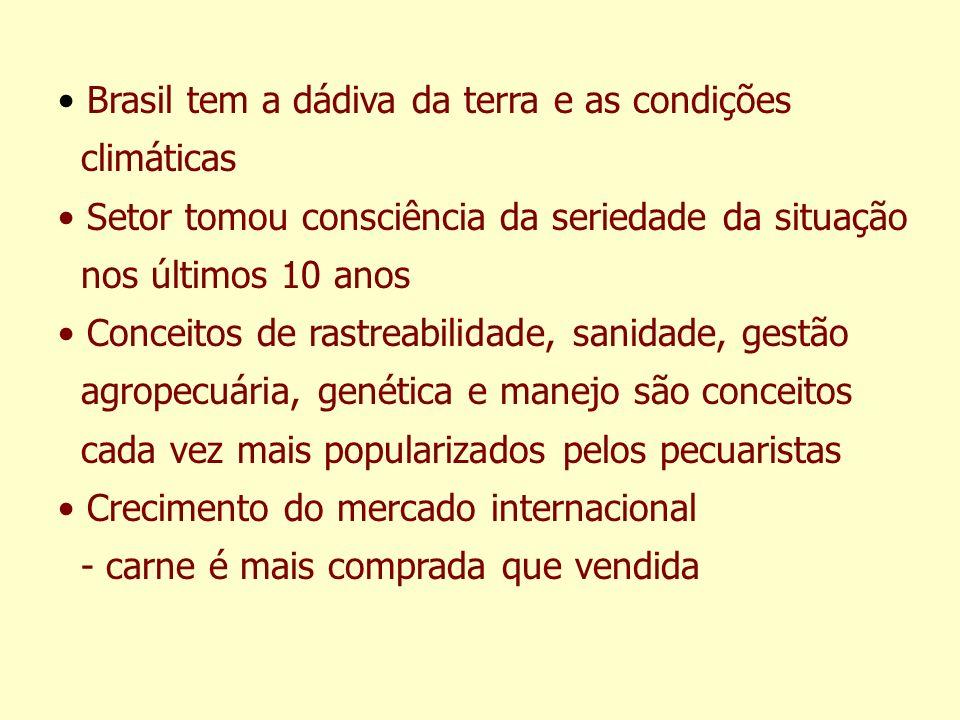 Brasil tem a dádiva da terra e as condições climáticas Setor tomou consciência da seriedade da situação nos últimos 10 anos Conceitos de rastreabilida