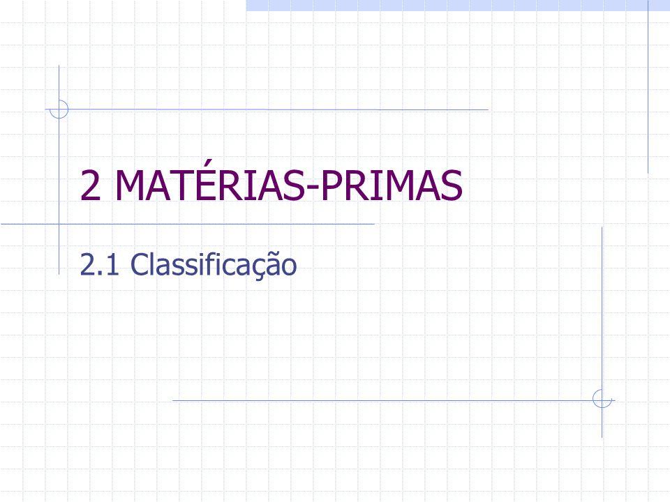 2 MATÉRIAS-PRIMAS 2.1 Classificação