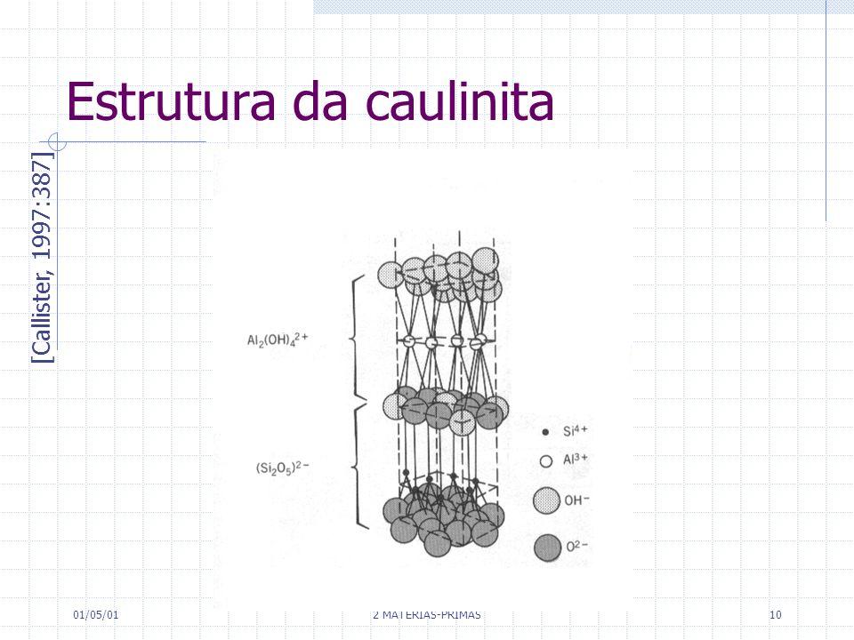 01/05/01 2 MATÉRIAS-PRIMAS 10 Estrutura da caulinita [Callister, 1997:387]