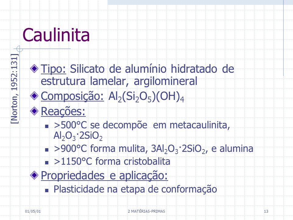 01/05/01 2 MATÉRIAS-PRIMAS 13 Caulinita Tipo: Silicato de alumínio hidratado de estrutura lamelar, argilomineral Composição: Al 2 (Si 2 O 5 )(OH) 4 Re