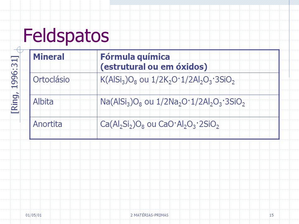 01/05/01 2 MATÉRIAS-PRIMAS 15 Feldspatos [Ring, 1996:31] MineralFórmula química (estrutural ou em óxidos) OrtoclásioK(AlSi 3 )O 8 ou 1/2K 2 O·1/2Al 2