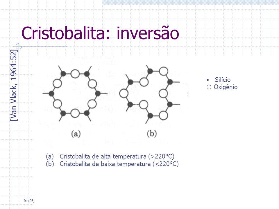 01/05/01 2 MATÉRIAS-PRIMAS 19 Cristobalita: inversão [Van Vlack, 1964:52] (a)Cristobalita de alta temperatura (>220°C) (b)Cristobalita de baixa temper