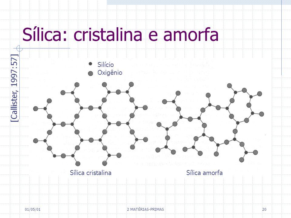 01/05/01 2 MATÉRIAS-PRIMAS 20 Sílica: cristalina e amorfa [Callister, 1997:57] Silício Oxigênio Sílica cristalinaSílica amorfa