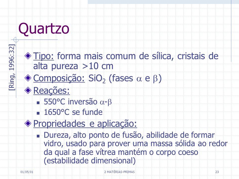 01/05/01 2 MATÉRIAS-PRIMAS 23 Quartzo Tipo: forma mais comum de sílica, cristais de alta pureza >10 cm Composição: SiO 2 (fases e ) Reações: 550°C inv