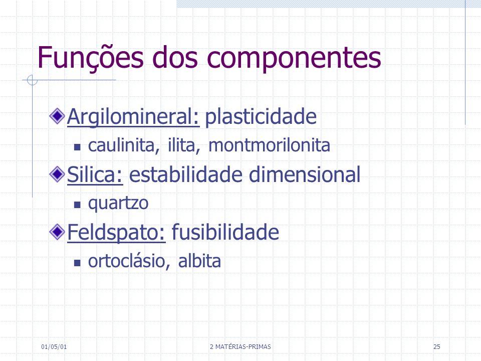 01/05/01 2 MATÉRIAS-PRIMAS 25 Funções dos componentes Argilomineral: plasticidade caulinita, ilita, montmorilonita Silica: estabilidade dimensional qu