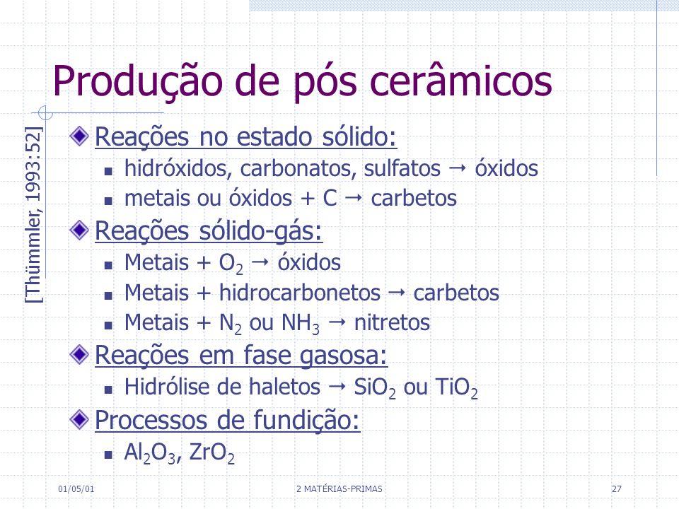 01/05/01 2 MATÉRIAS-PRIMAS 27 Produção de pós cerâmicos Reações no estado sólido: hidróxidos, carbonatos, sulfatos óxidos metais ou óxidos + C carbeto