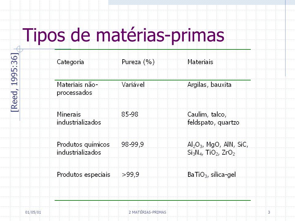 01/05/01 2 MATÉRIAS-PRIMAS 3 Tipos de matérias-primas [Reed, 1995:36]