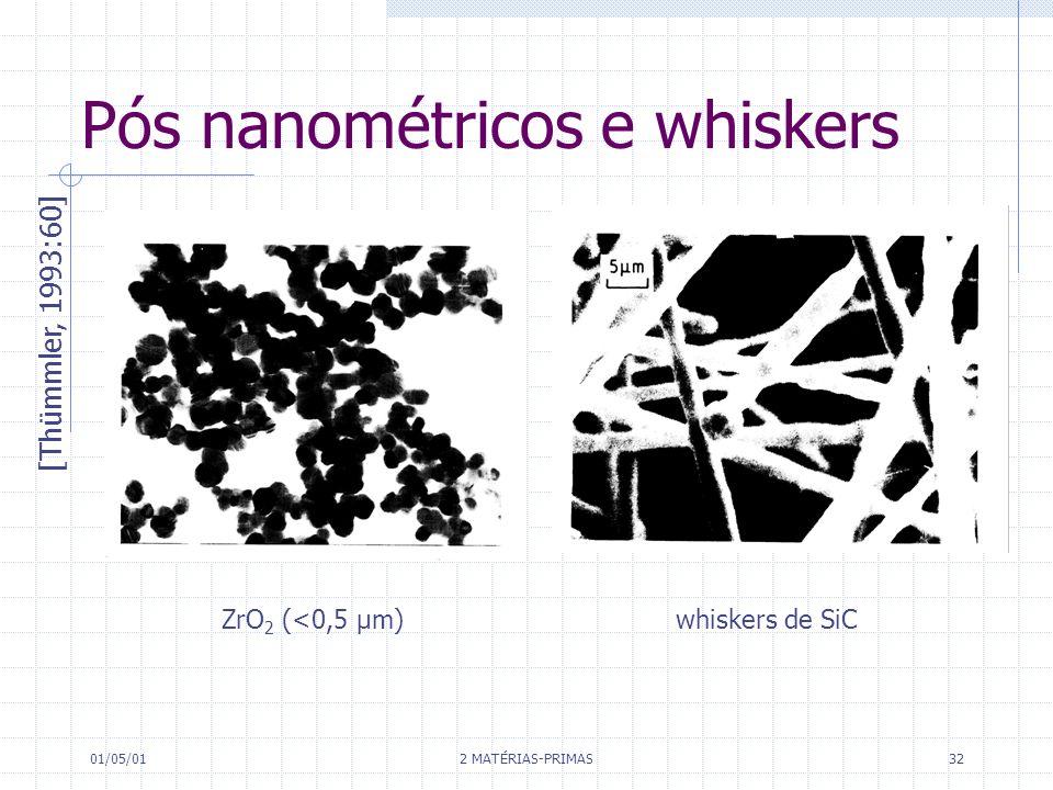 01/05/01 2 MATÉRIAS-PRIMAS 32 Pós nanométricos e whiskers [Thümmler, 1993:60] ZrO 2 (<0,5 µm)whiskers de SiC
