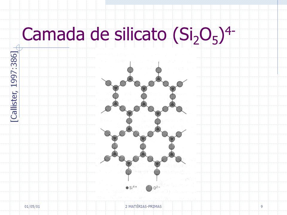01/05/01 2 MATÉRIAS-PRIMAS 9 Camada de silicato (Si 2 O 5 ) 4- [Callister, 1997:386]