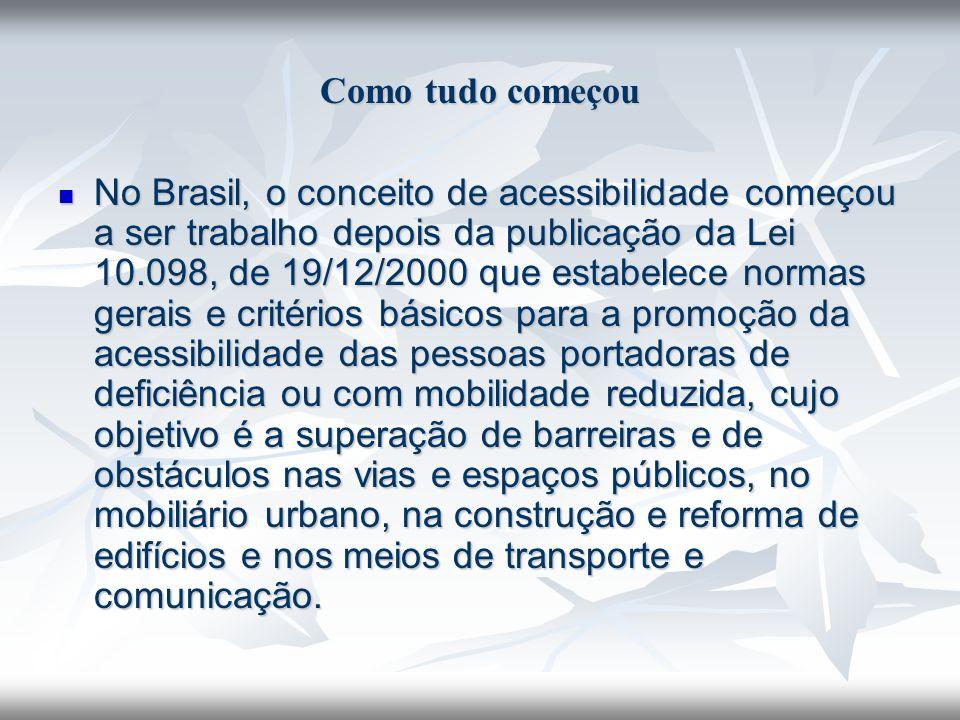 Como tudo começou No Brasil, o conceito de acessibilidade começou a ser trabalho depois da publicação da Lei 10.098, de 19/12/2000 que estabelece norm