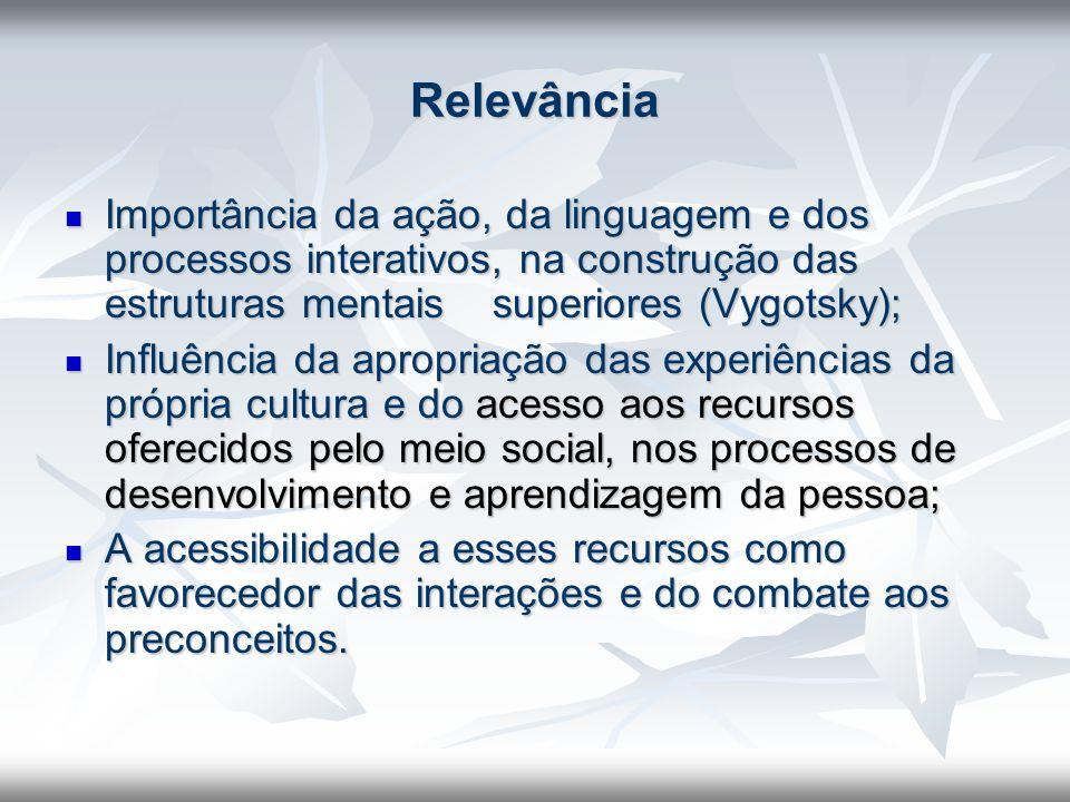 Relevância Importância da ação, da linguagem e dos processos interativos, na construção das estruturas mentais superiores (Vygotsky); Importância da a
