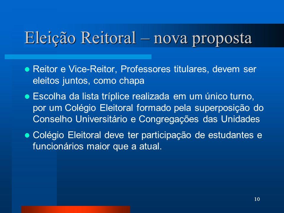 10 Eleição Reitoral – nova proposta Reitor e Vice-Reitor, Professores titulares, devem ser eleitos juntos, como chapa Escolha da lista tríplice realiz