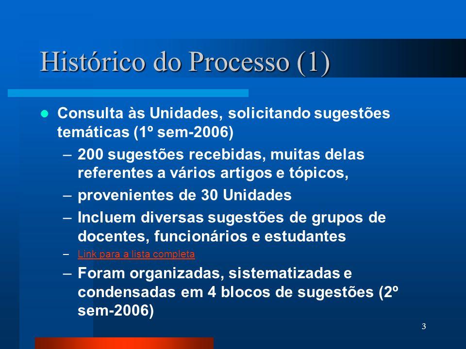 3 Histórico do Processo (1) Consulta às Unidades, solicitando sugestões temáticas (1º sem-2006) –200 sugestões recebidas, muitas delas referentes a vá