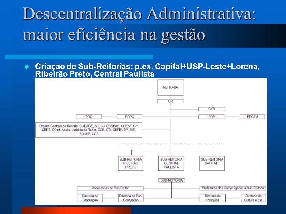Descentralização Administrativa: maior eficiência na gestão Criação de Sub-Reitorias: p.ex. Capital+USP-Leste+Lorena, Ribeirão Preto, Central Paulista