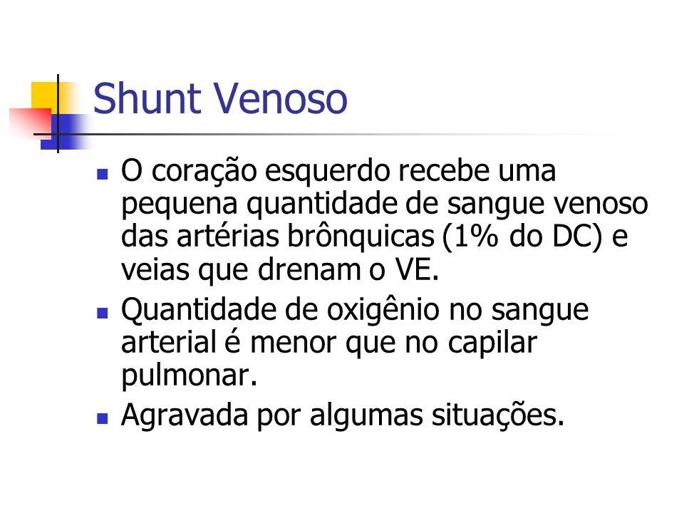 Shunt Venoso O coração esquerdo recebe uma pequena quantidade de sangue venoso das artérias brônquicas (1% do DC) e veias que drenam o VE.