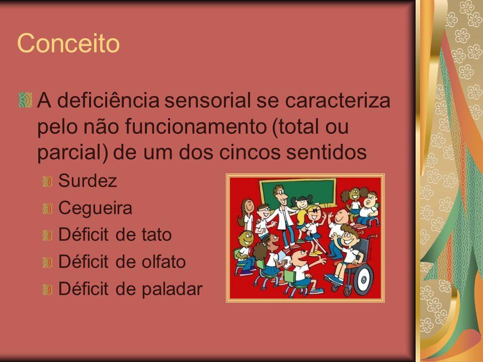 Conceito A deficiência sensorial se caracteriza pelo não funcionamento (total ou parcial) de um dos cincos sentidos Surdez Cegueira Déficit de tato Dé