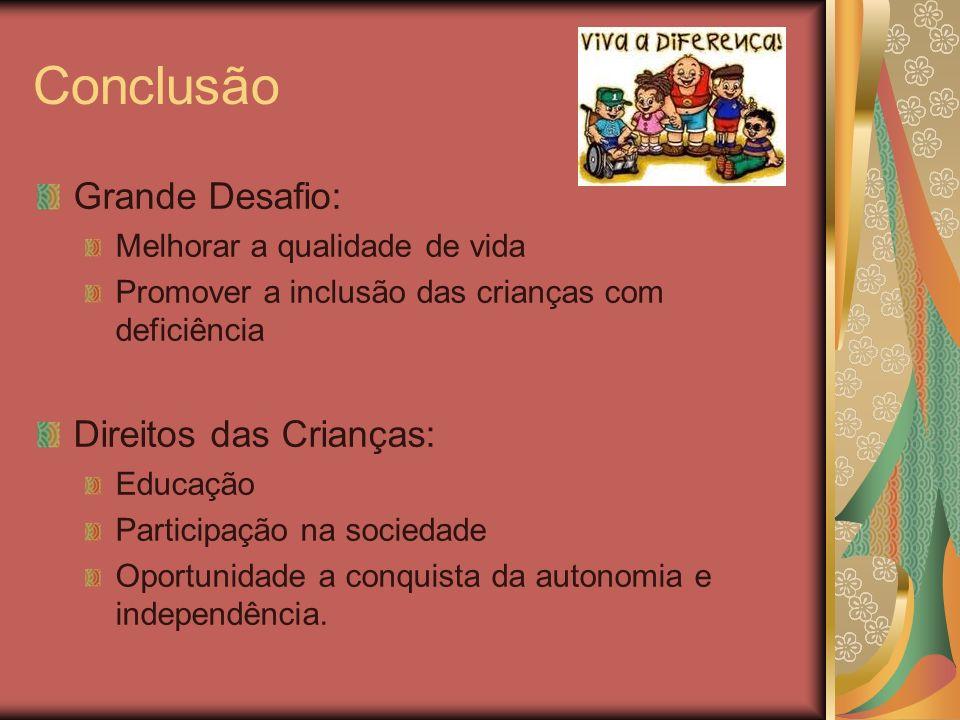 Conclusão Grande Desafio: Melhorar a qualidade de vida Promover a inclusão das crianças com deficiência Direitos das Crianças: Educação Participação n