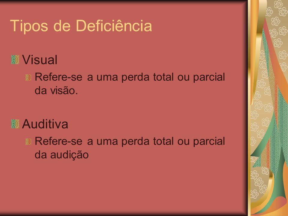 Tipos de Deficiência Visual Refere-se a uma perda total ou parcial da visão. Auditiva Refere-se a uma perda total ou parcial da audição
