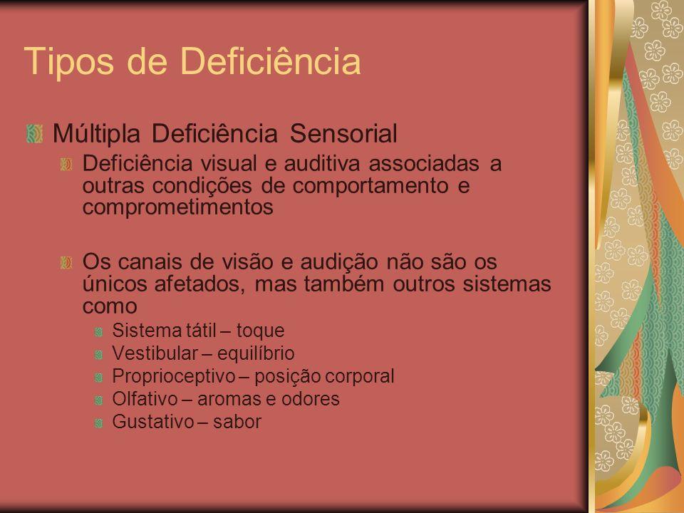 Tipos de Deficiência Múltipla Deficiência Sensorial Deficiência visual e auditiva associadas a outras condições de comportamento e comprometimentos Os