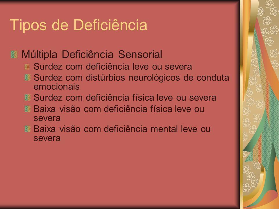 Tipos de Deficiência Múltipla Deficiência Sensorial Surdez com deficiência leve ou severa Surdez com distúrbios neurológicos de conduta emocionais Sur