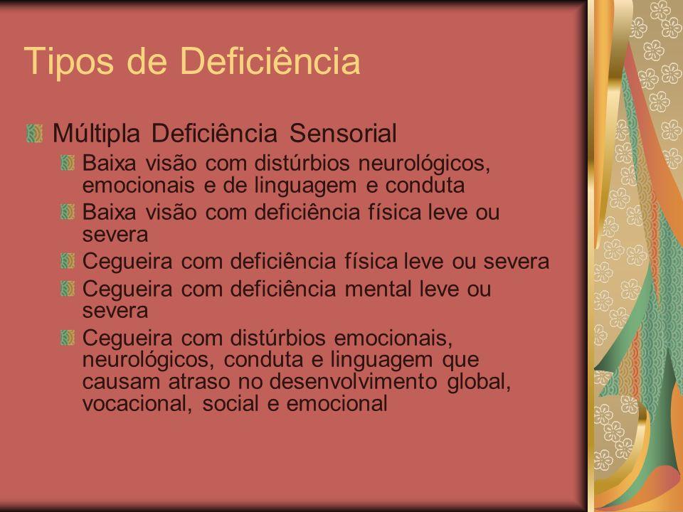 Tipos de Deficiência Múltipla Deficiência Sensorial Baixa visão com distúrbios neurológicos, emocionais e de linguagem e conduta Baixa visão com defic