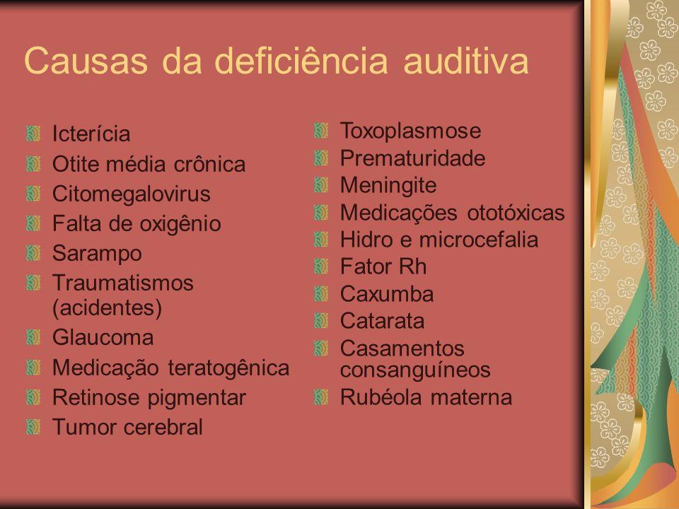 Causas da deficiência auditiva Icterícia Otite média crônica Citomegalovirus Falta de oxigênio Sarampo Traumatismos (acidentes) Glaucoma Medicação ter