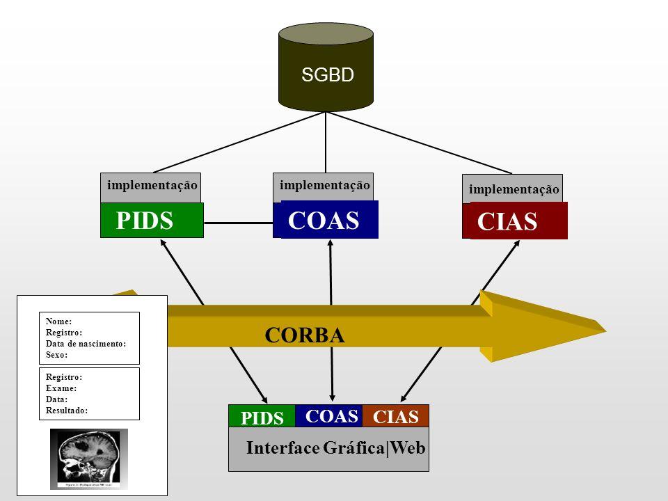 CORBA Interface Gráfica|Web PIDS COAS CIAS SGBD CIAS implementação Nome: Registro: Data de nascimento: Sexo: Registro: Exame: Data: Resultado: PIDS im