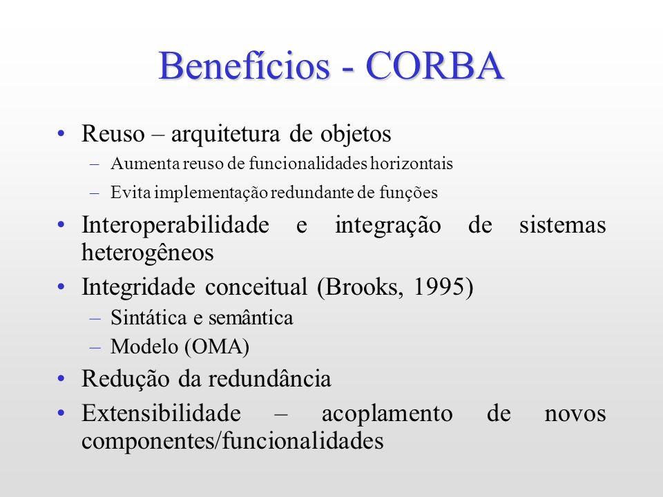 Benefícios - CORBA Reuso – arquitetura de objetos –Aumenta reuso de funcionalidades horizontais –Evita implementação redundante de funções Interoperab