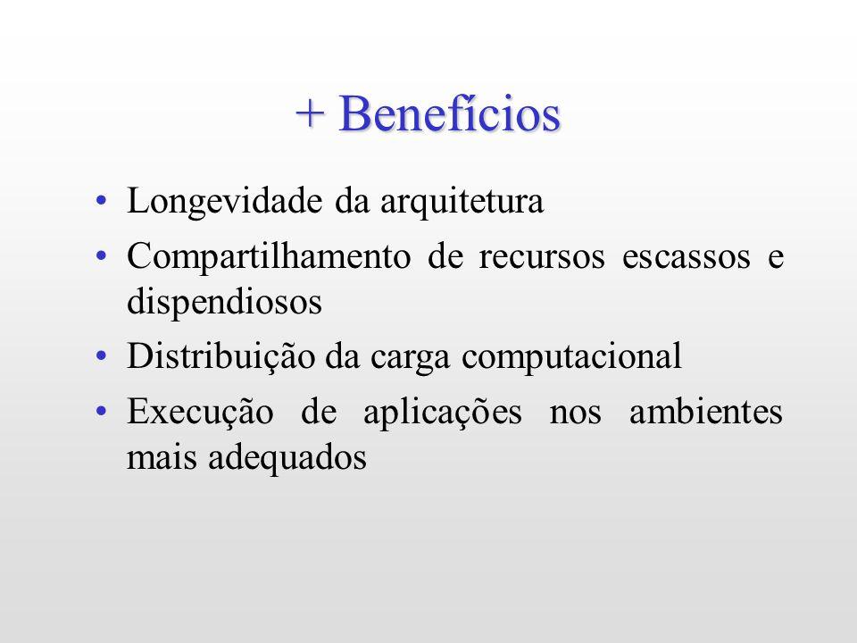 + Benefícios Longevidade da arquitetura Compartilhamento de recursos escassos e dispendiosos Distribuição da carga computacional Execução de aplicações nos ambientes mais adequados