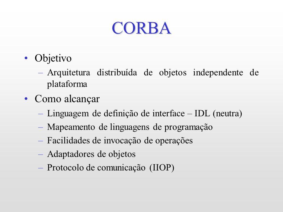 CORBA Objetivo –Arquitetura distribuída de objetos independente de plataforma Como alcançar –Linguagem de definição de interface – IDL (neutra) –Mapeamento de linguagens de programação –Facilidades de invocação de operações –Adaptadores de objetos –Protocolo de comunicação (IIOP)