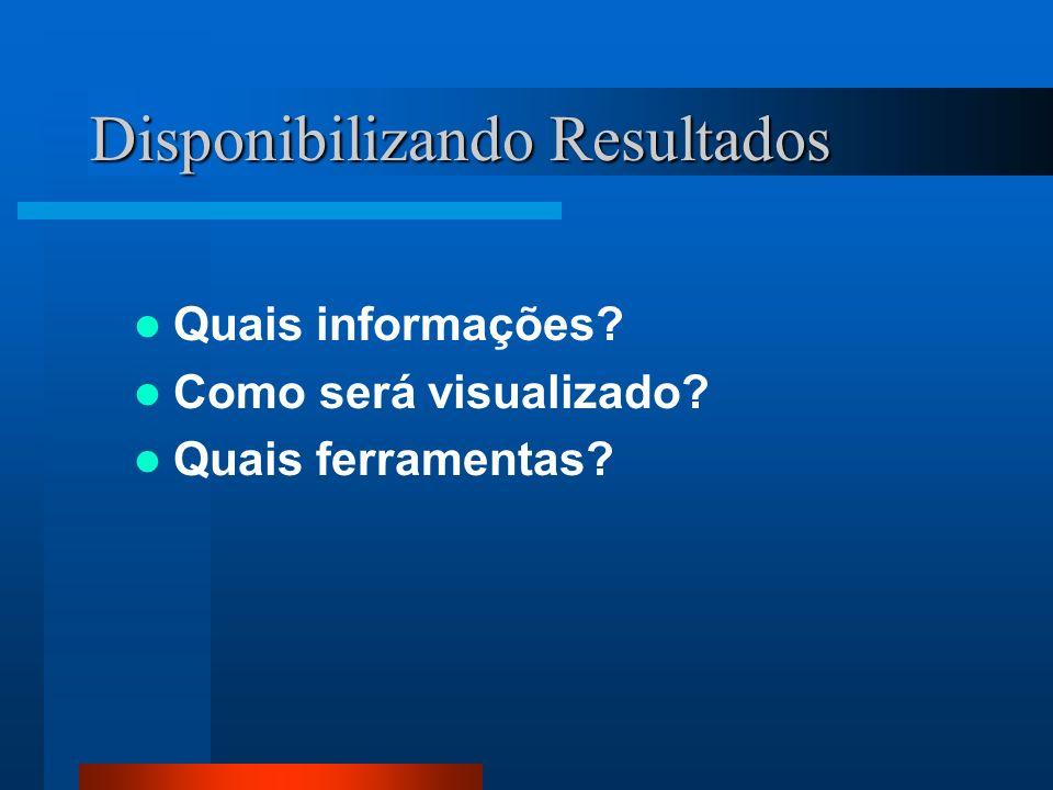 Disponibilizando Resultados Quais informações? Como será visualizado? Quais ferramentas?