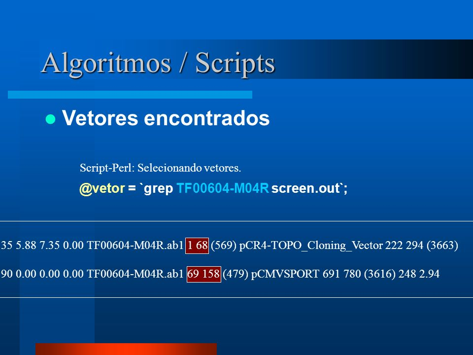 35 5.88 7.35 0.00 TF00604-M04R.ab1 1 68 (569) pCR4-TOPO_Cloning_Vector 222 294 (3663) 90 0.00 0.00 0.00 TF00604-M04R.ab1 69 158 (479) pCMVSPORT 691 78