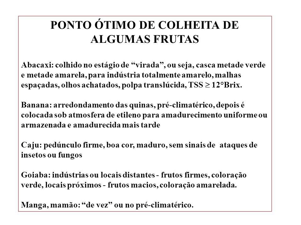 PONTO ÓTIMO DE COLHEITA DE ALGUMAS FRUTAS Abacaxi: colhido no estágio de virada, ou seja, casca metade verde e metade amarela, para indústria totalmen