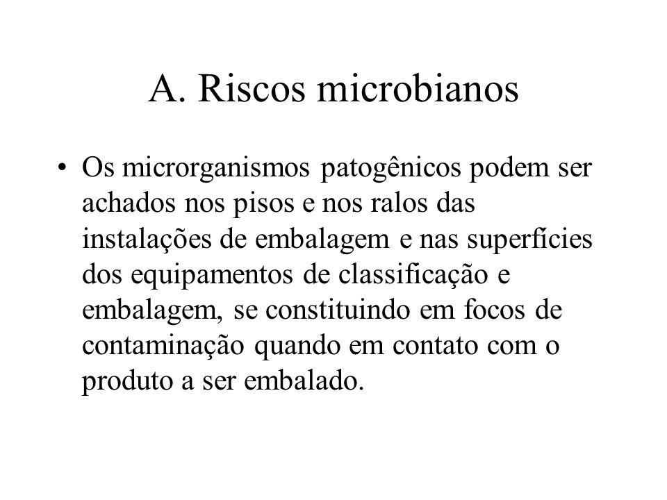 A. Riscos microbianos Os microrganismos patogênicos podem ser achados nos pisos e nos ralos das instalações de embalagem e nas superfícies dos equipam