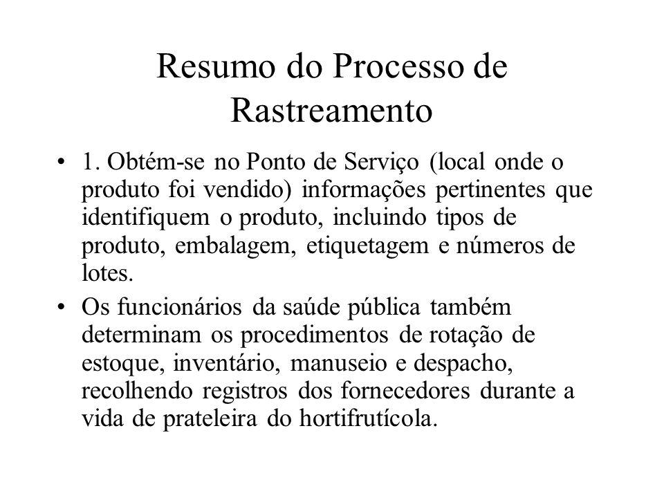 Resumo do Processo de Rastreamento 1. Obtém-se no Ponto de Serviço (local onde o produto foi vendido) informações pertinentes que identifiquem o produ