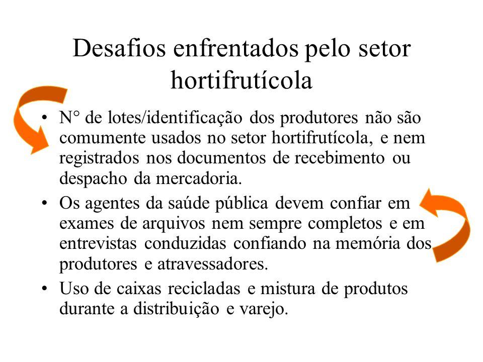 Desafios enfrentados pelo setor hortifrutícola N° de lotes/identificação dos produtores não são comumente usados no setor hortifrutícola, e nem regist