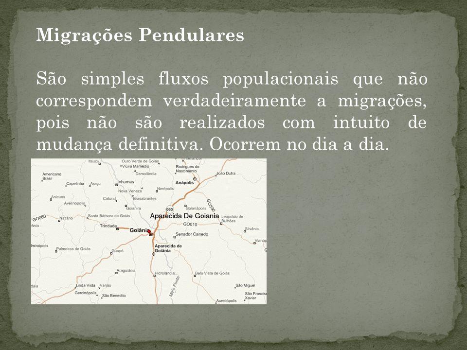 Migrações Pendulares São simples fluxos populacionais que não correspondem verdadeiramente a migrações, pois não são realizados com intuito de mudança