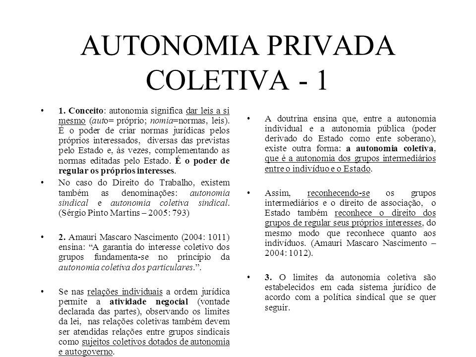 AUTONOMIA PRIVADA COLETIVA - 1 1. Conceito: autonomia significa dar leis a si mesmo (auto= próprio; nomia=normas, leis). É o poder de criar normas jur