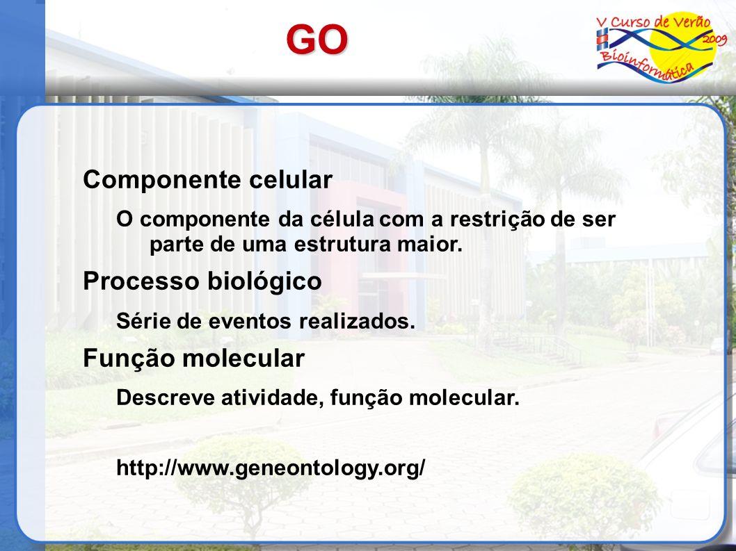 GO Componente celular O componente da célula com a restrição de ser parte de uma estrutura maior. Processo biológico Série de eventos realizados. Funç
