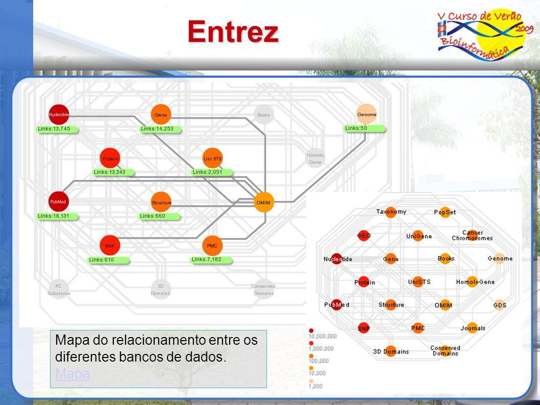 Entrez Mapa do relacionamento entre os diferentes bancos de dados. Mapa