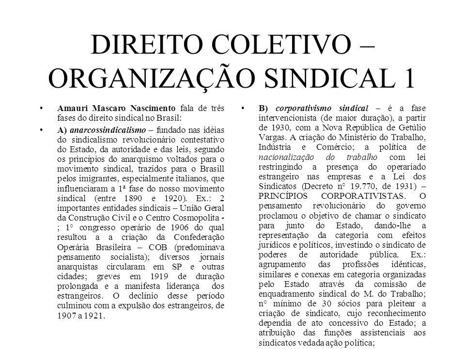 DIREITO COLETIVO – ORGANIZAÇÃO SINDICAL 1 Amauri Mascaro Nascimento fala de três fases do direito sindical no Brasil: A) anarcossindicalismo – fundado