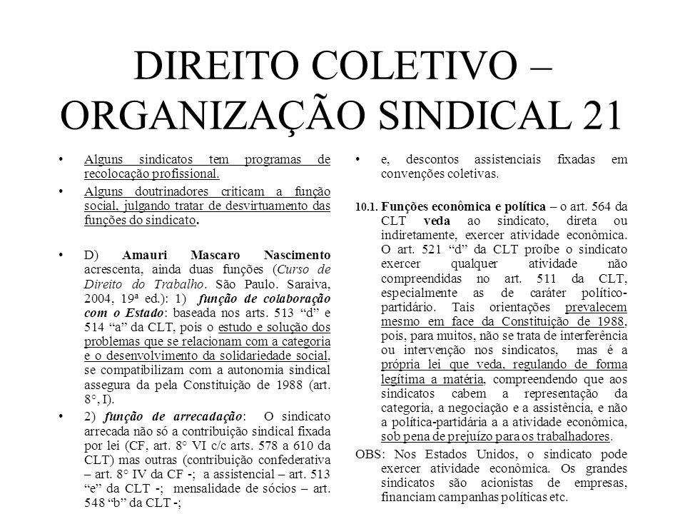 DIREITO COLETIVO – ORGANIZAÇÃO SINDICAL 21 Alguns sindicatos tem programas de recolocação profissional. Alguns doutrinadores criticam a função social,