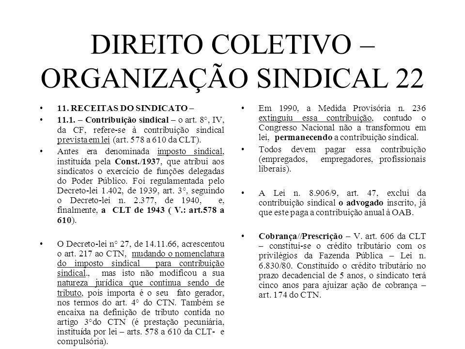 DIREITO COLETIVO – ORGANIZAÇÃO SINDICAL 22 11. RECEITAS DO SINDICATO – 11.1. – Contribuição sindical – o art. 8°, IV, da CF, refere-se à contribuição