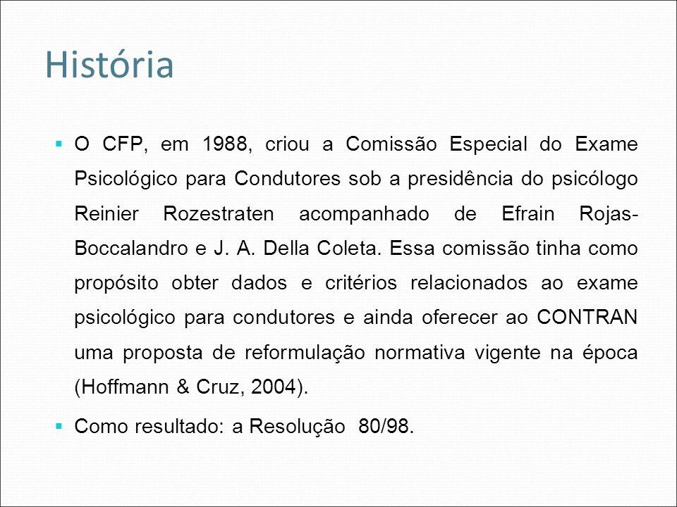 O CFP, em 1988, criou a Comissão Especial do Exame Psicológico para Condutores sob a presidência do psicólogo Reinier Rozestraten acompanhado de Efrai